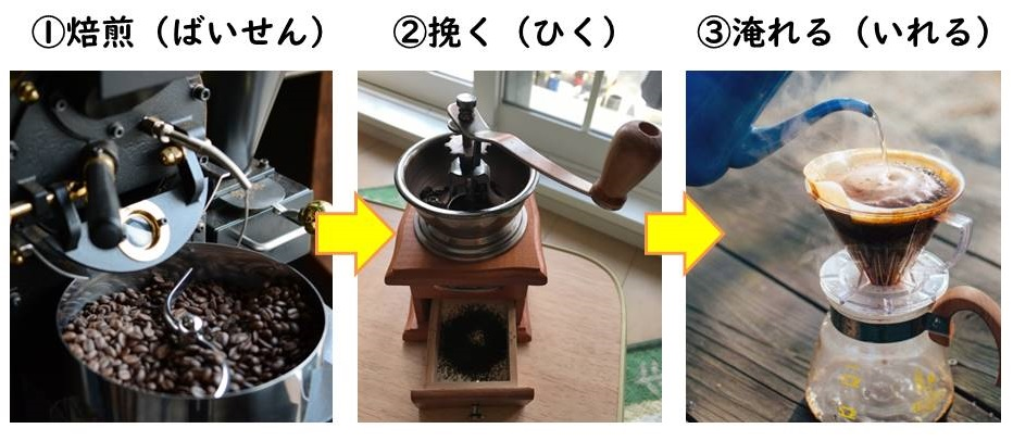 珈琲の工程